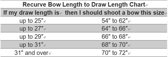 Draw Length Chart Chart Jsで作成する折れ線グラフの実例 Chasing